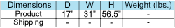 VP Prize Wheel - Charts
